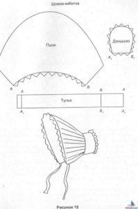 Poke Bonnet Pattern